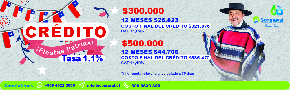 Crédito Fiestas Patrias